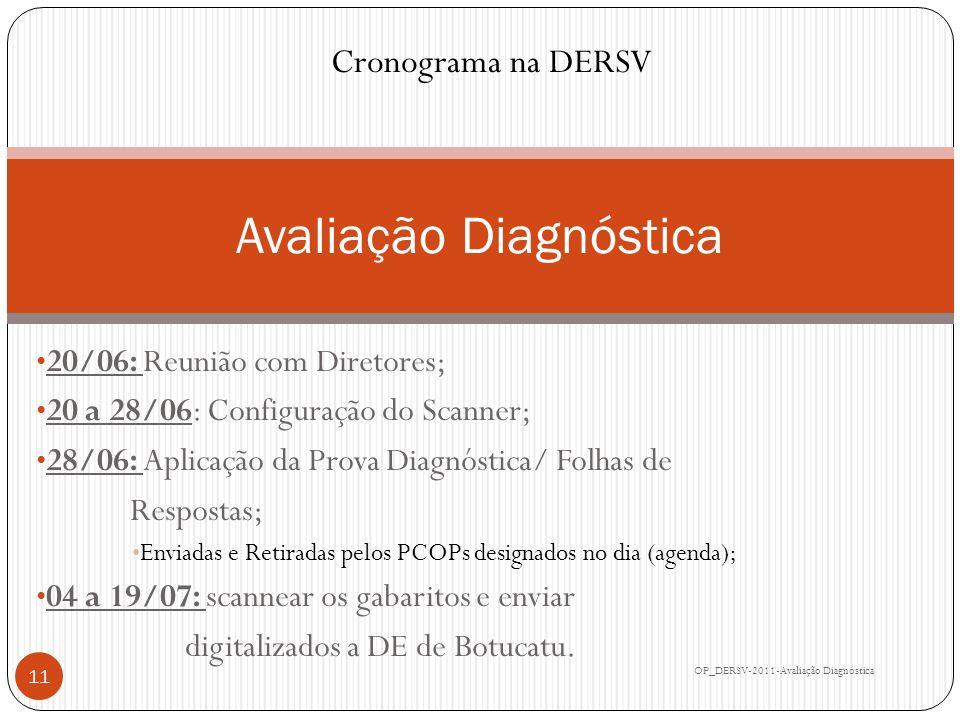 20/06: Reunião com Diretores; 20 a 28/06: Configuração do Scanner; 28/06: Aplicação da Prova Diagnóstica/ Folhas de Respostas; Enviadas e Retiradas pe