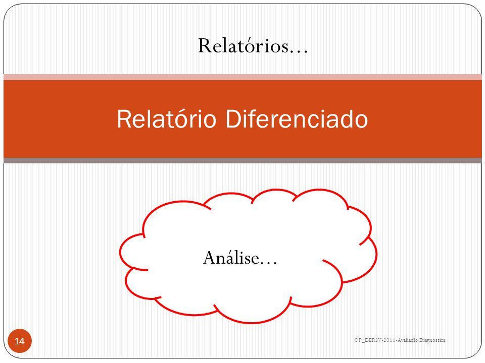 Relatório Diferenciado OP_DERSV-2011-Avaliação Diagnóstica 14 Relatórios... Análise...