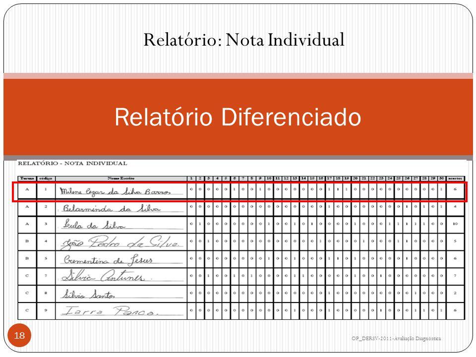 Relatório Diferenciado OP_DERSV-2011-Avaliação Diagnóstica 18 Relatório: Nota Individual