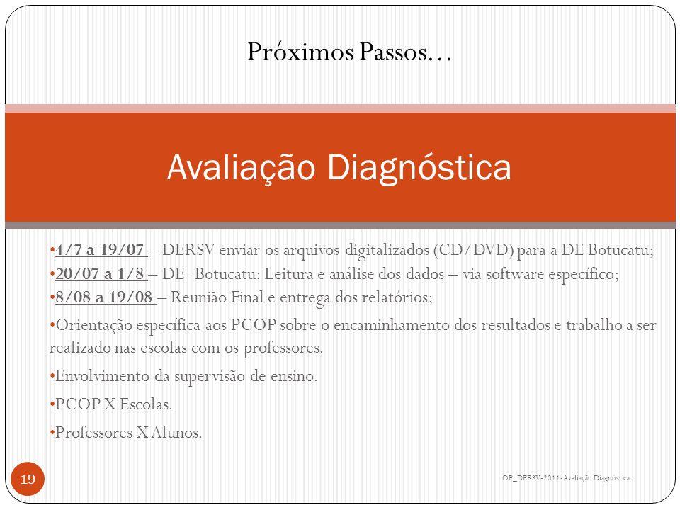 4/7 a 19/07 – DERSV enviar os arquivos digitalizados (CD/DVD) para a DE Botucatu; 20/07 a 1/8 – DE- Botucatu: Leitura e análise dos dados – via softwa