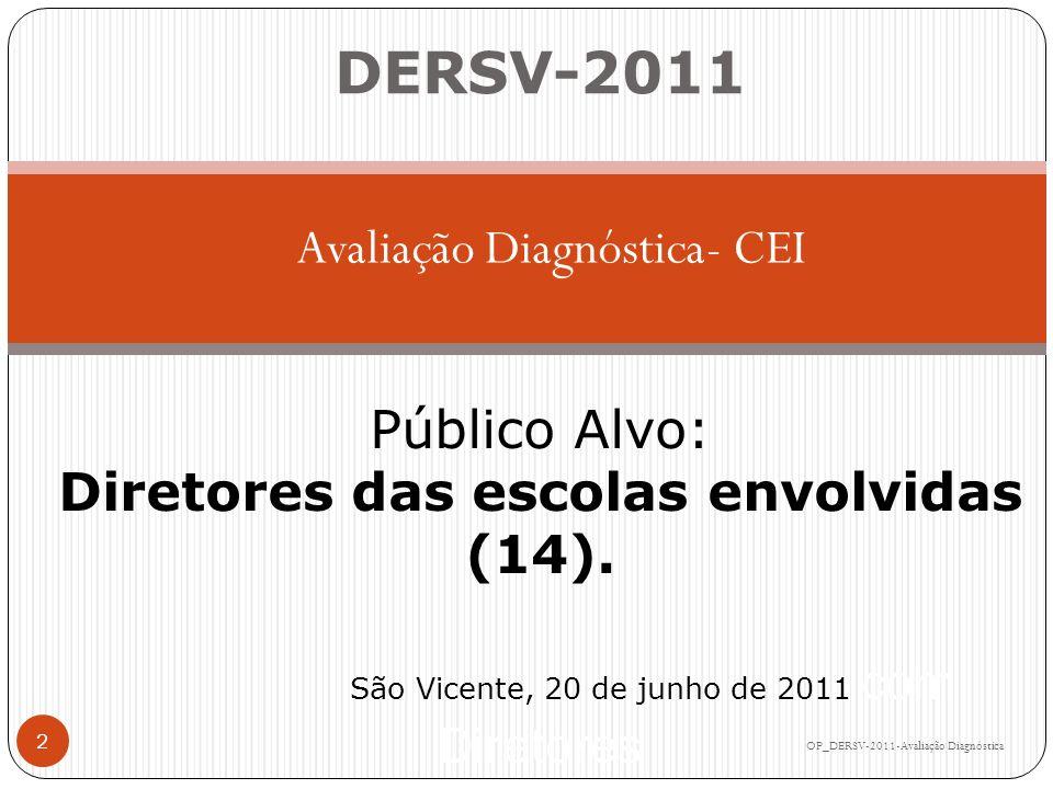 DERSV-2011 Público Alvo: Diretores das escolas envolvidas (14). São Vicente, 20 de junho de 2011 com Diretores Avaliação Diagnóstica- CEI OP_DERSV-201