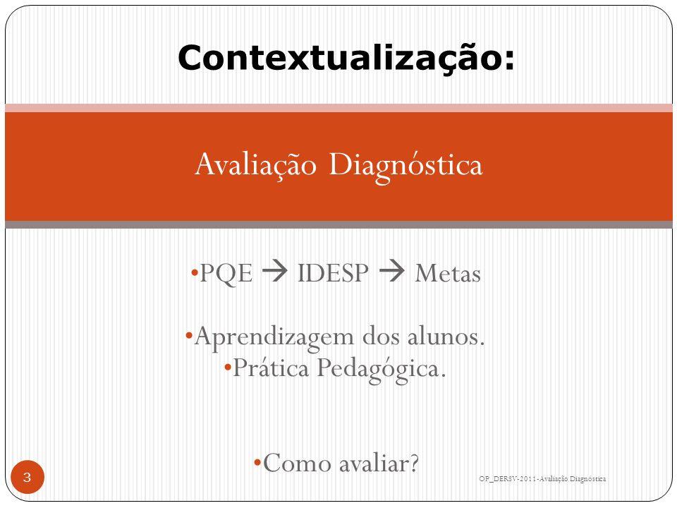 PQE IDESP Metas Aprendizagem dos alunos. Prática Pedagógica. Como avaliar? Avaliação Diagnóstica Contextualização: OP_DERSV-2011-Avaliação Diagnóstica