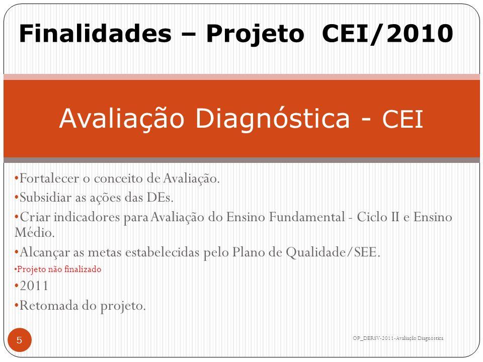 Relatório Diferenciado OP_DERSV-2011-Avaliação Diagnóstica 16 Questões... -- -50% de acertos