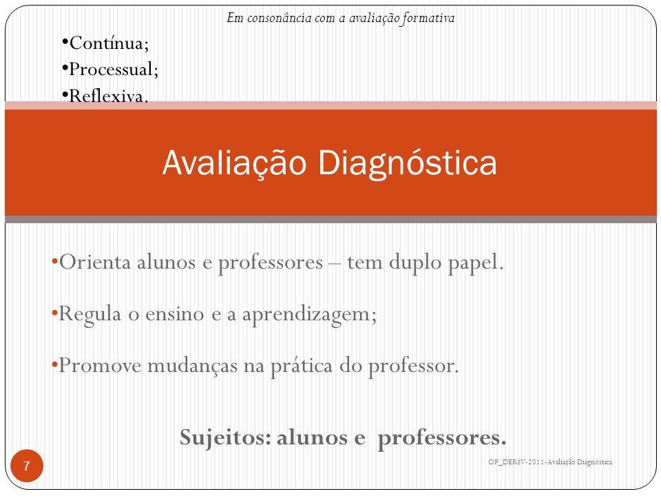 Avalia a escola Avalia o sistema Saresp Avaliação Diagnóstica Sentido amplo OP_DERSV-2011-Avaliação Diagnóstica 8