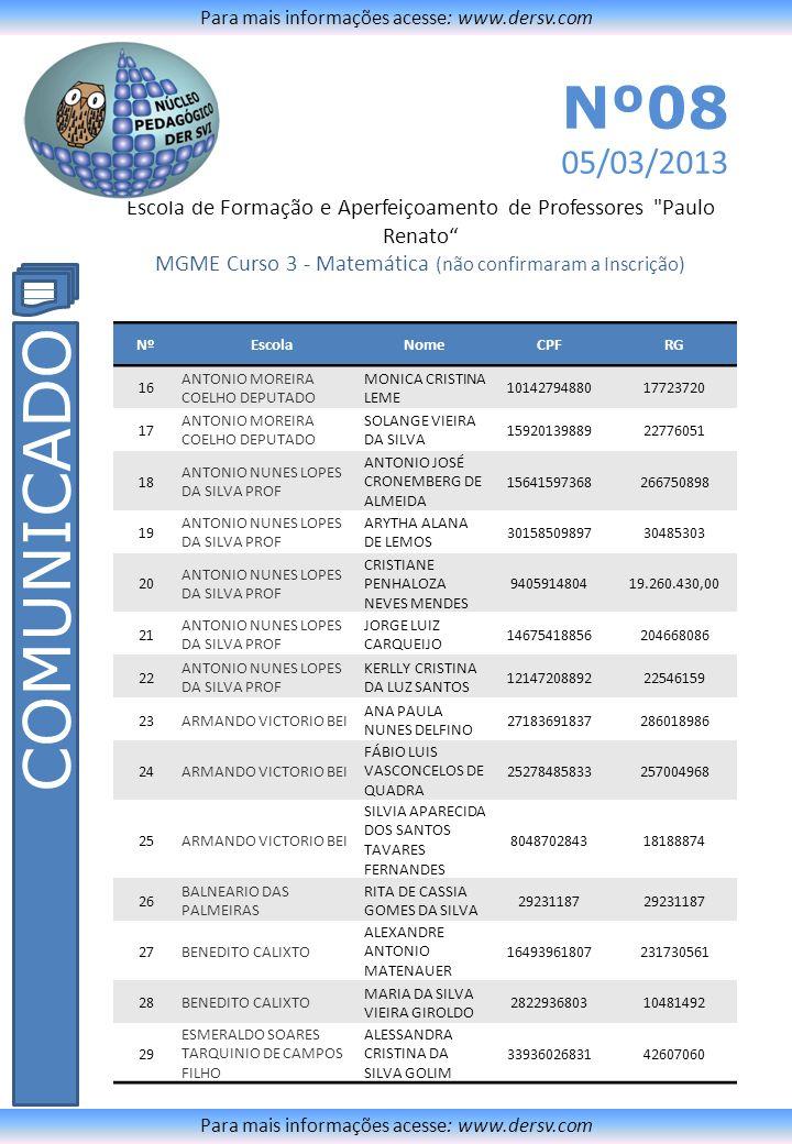 Escola de Formação e Aperfeiçoamento de Professores Paulo Renato MGME Curso 3 - Matemática (não confirmaram a Inscrição) Para mais informações acesse: www.dersv.com COMUNICADO Para mais informações acesse: www.dersv.com Nº08 05/03/2013 NºEscolaNomeCPFRG 30 ESMERALDO SOARES TARQUINIO DE CAMPOS FILHO ALEXANDRE MENEZES DA CONCEIÇÃO 2526731380724572897 31 ESMERALDO SOARES TARQUINIO DE CAMPOS FILHO ALINE DE SOUZA SILVA 3807614184245037060 32 FRANCISCO PEREIRA DA ROCHA DR Antonio Francisco de Carvalho 32767153920133644042 33 FRANCISCO PEREIRA DA ROCHA DR RONI ADÃO DIAS25063368859259801549 34JARDIM BOPEVARafael Araújo Petit21396069810288517386 35JARDIM SAO JOAO RODRIGO DA COSTA JAQUES 22682299 36 JOAQUIM LOPES LEAO PASTOR CLAUDIO ROBERTO DE VASCONCELOS MOREIRA 16992550837254314028 37JON TEODORESCO PROF SAMUEL CATARINO DOS SANTOS 13354091819228374625 38 JOSE ANTONIO DE AFFONSECA ROGE FERREIRA RODNEI LUSENTE JUNIOR 17371211 39 JOSE ANTONIO DE AFFONSECA ROGE FERREIRA SILVIO CORREIA DA SILVA 13353178805228374613 40JOSE BATISTA CAMPOS DJALMA MARTINS DOS SANTOS 1162831588121779537 41JOSE BATISTA CAMPOS ERIKA ALVES DA SILVA 1516562682219759401 42JOSE BATISTA CAMPOS MARIA LEILA MUNIZ 294721185524328029 43 JOSE CARLOS BRAGA DE SOUZA DR VIVALDO SOUZA BARTOLOMEU 147336332201778806