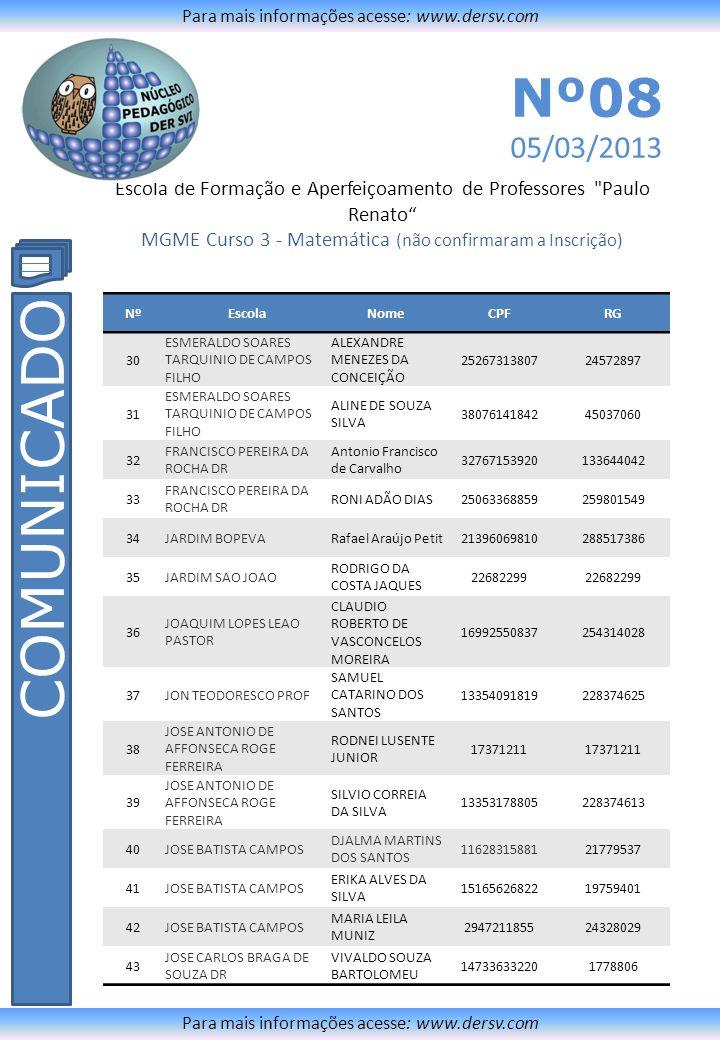 Escola de Formação e Aperfeiçoamento de Professores Paulo Renato MGME Curso 3 - Matemática (não confirmaram a Inscrição) Para mais informações acesse: www.dersv.com COMUNICADO Para mais informações acesse: www.dersv.com Nº08 05/03/2013 NºEscolaNomeCPFRG 44 JOSE DE ALMEIDA PINHEIRO JR PROF ERIKA PAZ DE ANDRADE PAIVA 15906402845242719508 45 JOSE DE ALMEIDA PINHEIRO JR PROF WAGNER SANTOS PEREIRA 13408147817249581504 46JOSE NIGRO PROFdevanir gimenes2379360081537970124 47JOSE NIGRO PROF MARINEIDE DARBEM RIBEIRO BORGES 17556648858707839 48JULIO PARDO COUTO PROF Júlio Cesar Mendonça 25657625854257322176 49JULIO PARDO COUTO PROF MATHILDE NELSINA SCIRÉ 796953618206898107 50 JULIO SECCO DE CARVALHO MARIA CONCEICAO APARECIDA BRUNO 53622480310481492 51LIONS CLUBE CENTRO JOSE LEANDRO FREIRE NOGUEIRA 3082912583341202974 52LUIZ ABEL EULER DE SA NEPER REQUEJO 29057387824 53LUIZ D AUREA PROF CAIO DO CARMO GOMES 3110955482644451184 54LUIZ D AUREA PROF CARMEN LUCIA NUNES DOS SANTOS 389644905253680543 55LUIZ D AUREA PROF MARIA DAS DORES FRANCA DE SOUZA 287573728705205016 56LUIZ D AUREA PROF MÁRIO JAIME PAULO DA COSTA 416699588014121964 57 MARGARIDA PINHO RODRIGUES HAMILTON FERREIRA JUNIOR 3044914582415958430 58 MARIA DULCE MENDES PROFA Cristiane Jacqueline Goss Dias 13400356859251861302