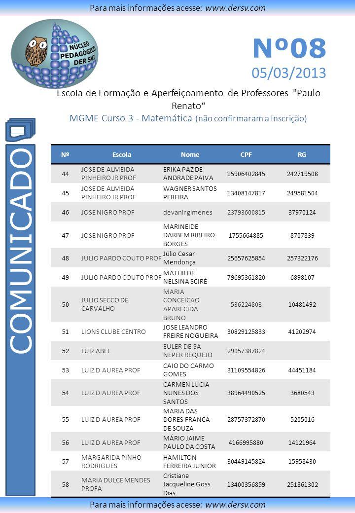 Escola de Formação e Aperfeiçoamento de Professores Paulo Renato MGME Curso 3 - Matemática (não confirmaram a Inscrição) Para mais informações acesse: www.dersv.com COMUNICADO Para mais informações acesse: www.dersv.com Nº08 05/03/2013 NºEscolaNomeCPFRG 59 MARIA THEREZA DA CUNHA PEDROSO PROFA LUCIANA PACHECO GONÇALVES LOUREIRO 19937975808185019171 60 OSVALDO SANTOS SOARES DR PROF ANTONIO MARIO AVELINO 729590888917741108 61 OSVALDO SANTOS SOARES DR PROF FÁTIMA ROSINA DA SILVA EMMERICH 3856137840130066023 62 OSVALDO SANTOS SOARES DR PROF José Martins Guerra 179597280712137561 63 OSVALDO SANTOS SOARES DR PROF ROSANGELA SANTOS DE OLIVEIRA 875098983916477029 64 OSWALDO LUIZ SANCHES TOSCHI VIVIANE DE SOUSA CHALA 29606868885283587957 65 OTTONIEL JUNQUEIRA PROF LESLEY DOMINISCKI LUZ 1898568286524400315 66 PAULO DE ARRUDA PENTEADO PROF GABRIELA FERREIRA DOS SANTOS 32010425871248218670 67 PAULO DE ARRUDA PENTEADO PROF JOÃO BATISTA DUARTE 89337492687258411697 68 PAULO DE ARRUDA PENTEADO PROF VIVIANE DA SILVA3176825285833824903 69PORTAL DA JUREIA AULETE CEIDE PESSOA DO LAGO 188043499729129600 70 REYNALDO KUNTZ BUSCH DR JULIANA FLAVIA LIRA RODRIGUES 28463148883309638252 71 ROSELIA BRAGA XAVIER PROFA EUNICE SOARES DE MORAES 61261748369060092 72 ROSELIA BRAGA XAVIER PROFA GERALDO CELSO TOZATO 25330489010488847 73RUBENS PAIVA DEPUTADO ADRIANA DE FATIMA LOPES SILVA 24624175832238715553