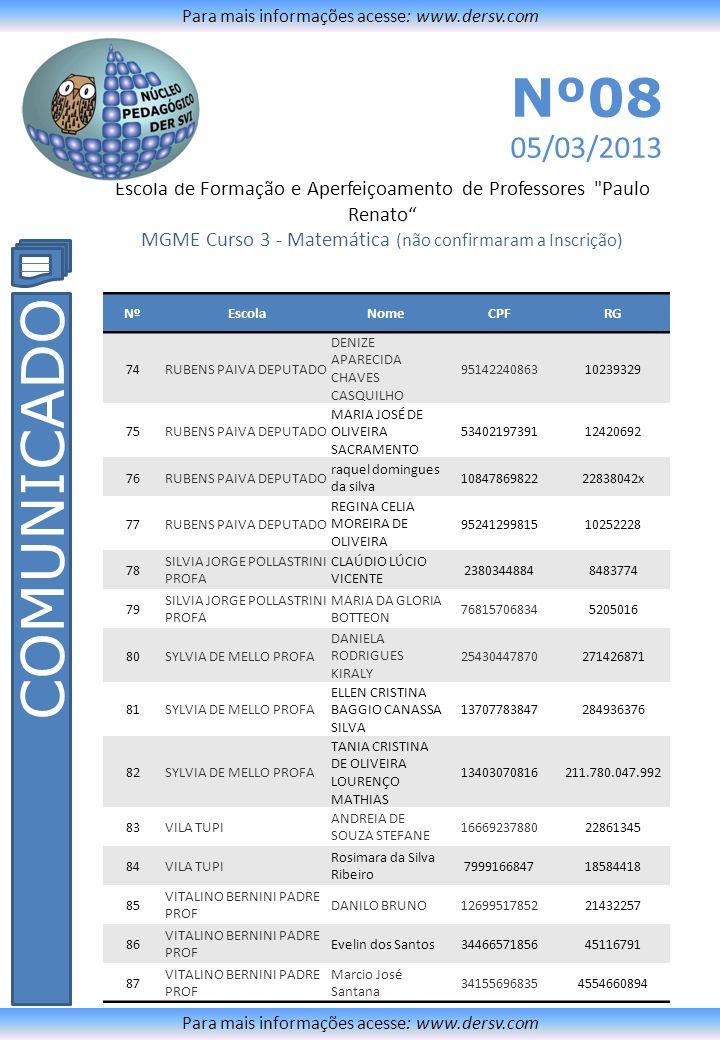 Escola de Formação e Aperfeiçoamento de Professores Paulo Renato MGME Curso 3 - Matemática (não confirmaram a Inscrição) Para mais informações acesse: www.dersv.com COMUNICADO Para mais informações acesse: www.dersv.com Nº08 05/03/2013 NºEscolaNomeCPFRG 88 VITALINO BERNINI PADRE PROF NATALI APARECIDA SILVA 1420972685024399994x 89YOLANDA CONTE PROFA CARLOS MAGNO FREIRE ROSEMBERG 348848587011847065 90YOLANDA CONTE PROFA EDILEUZA TRIGO DE ANDRADE CAVALCANTI 25950805801286516329 91YOLANDA CONTE PROFA WALDEMBERG MONTEIRO ALBUQUERQUE 151957754005651629