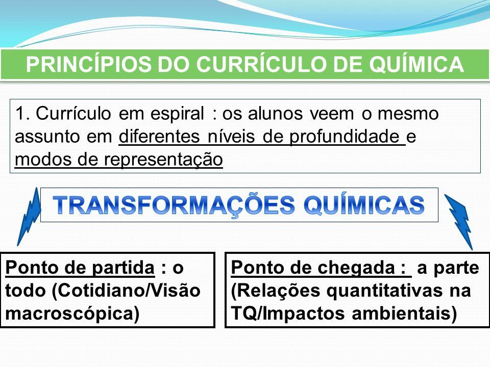 PRINCÍPIOS DO CURRÍCULO DE QUÍMICA 1. Currículo em espiral : os alunos veem o mesmo assunto em diferentes níveis de profundidade e modos de representa