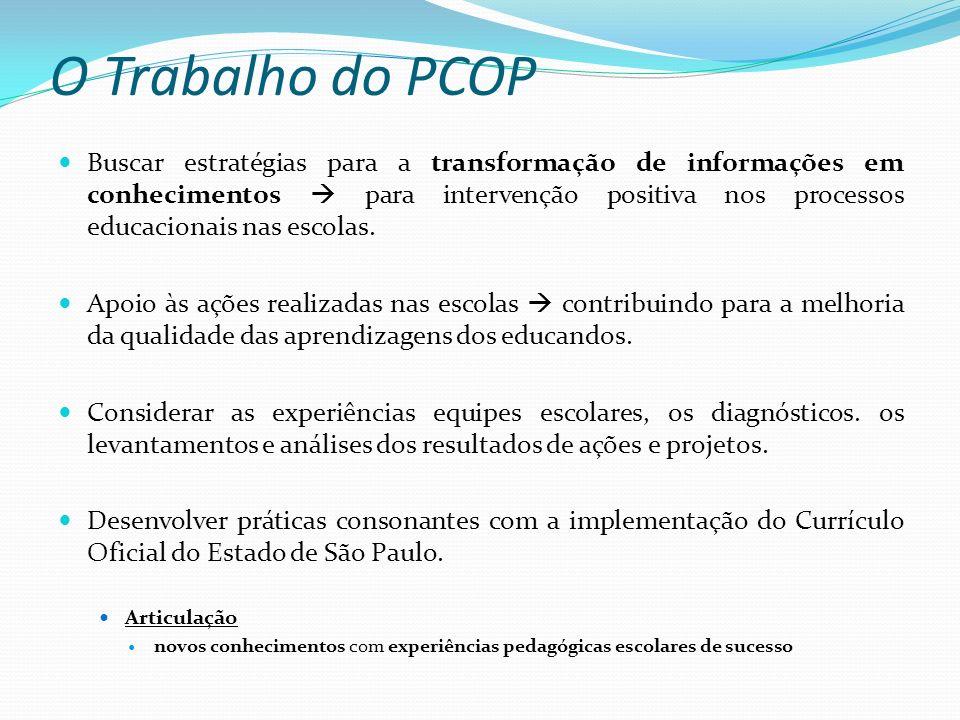 O Trabalho do PCOP Buscar estratégias para a transformação de informações em conhecimentos para intervenção positiva nos processos educacionais nas es