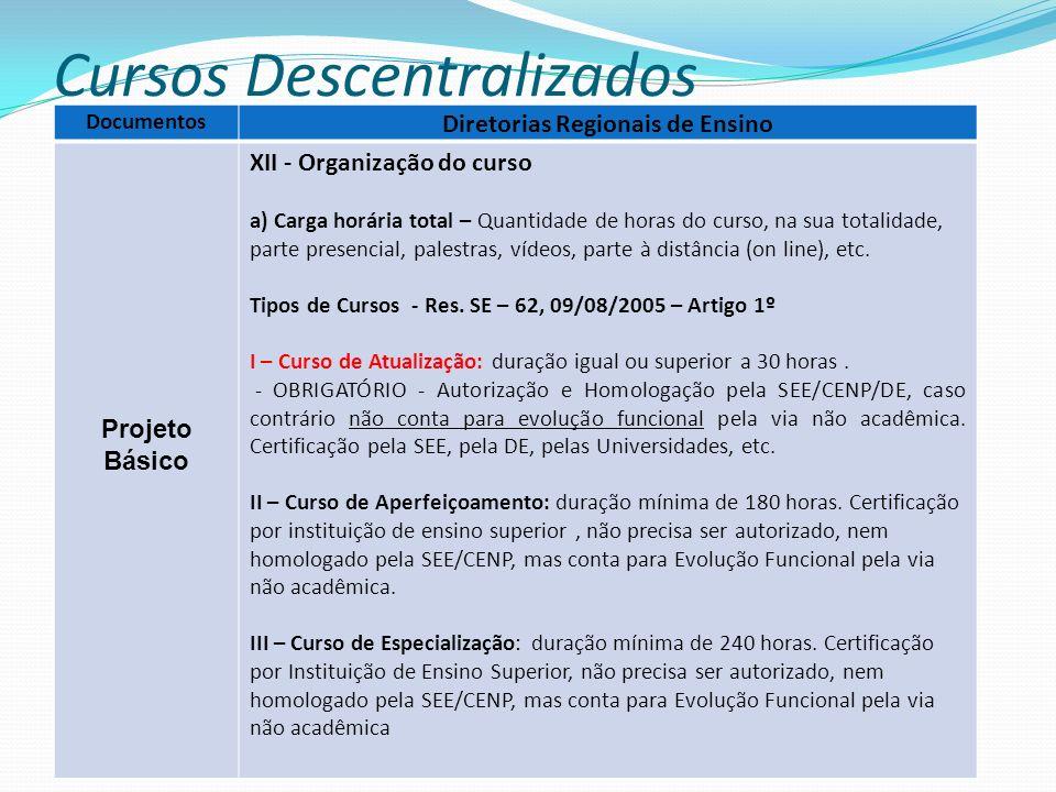 Cursos Descentralizados Documentos Diretorias Regionais de Ensino Projeto Básico XII - Organização do curso a) Carga horária total – Quantidade de hor