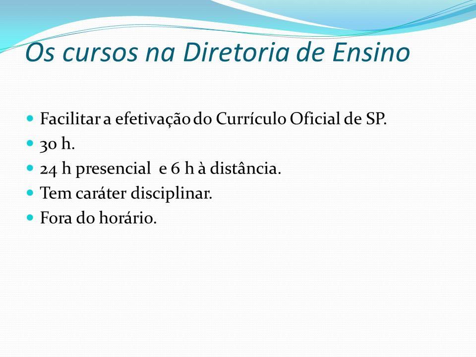 Os cursos na Diretoria de Ensino Facilitar a efetivação do Currículo Oficial de SP. 30 h. 24 h presencial e 6 h à distância. Tem caráter disciplinar.