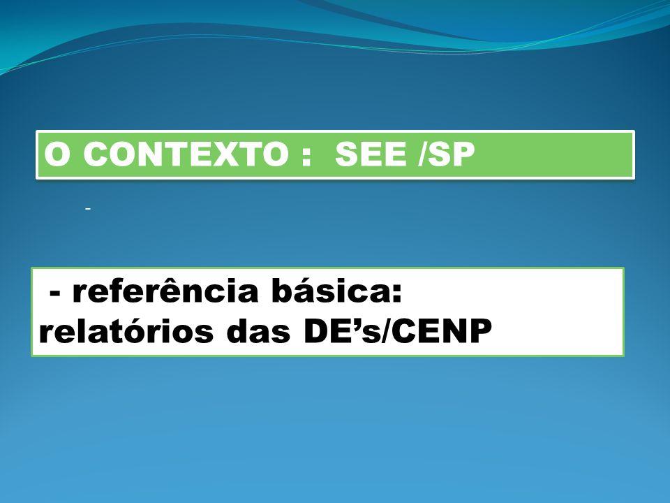 O CONTEXTO : SEE /SP - - referência básica: relatórios das DEs/CENP