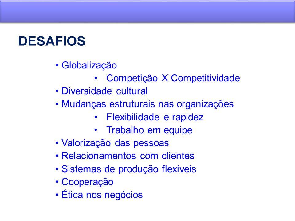 DESAFIOS Globalização Competição X Competitividade Diversidade cultural Mudanças estruturais nas organizações Flexibilidade e rapidez Trabalho em equi