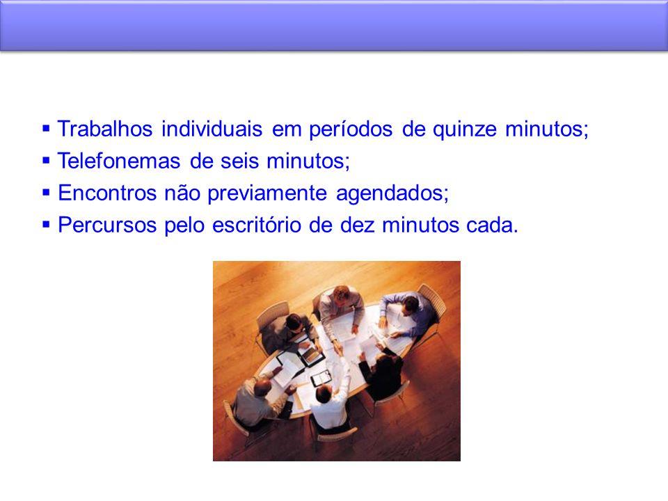 Trabalhos individuais em períodos de quinze minutos; Telefonemas de seis minutos; Encontros não previamente agendados; Percursos pelo escritório de de