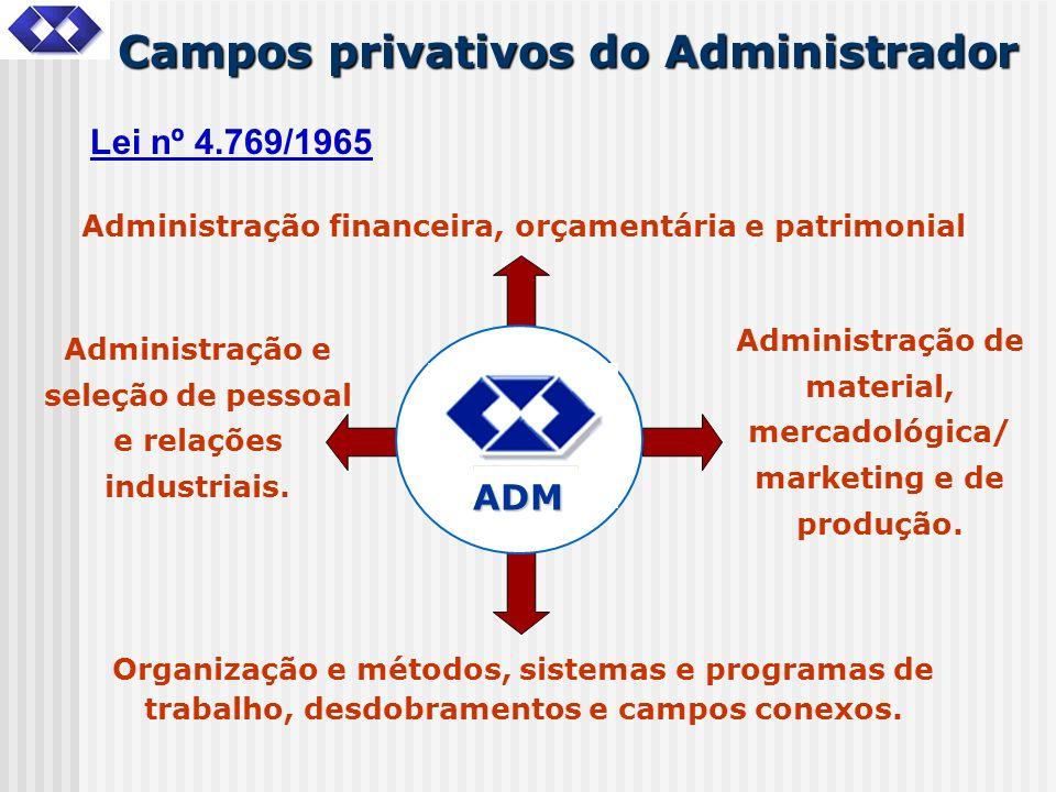 Campos privativos do Administrador Lei nº 4.769/1965 Administração financeira, orçamentária e patrimonial Administração de material, mercadológica/ ma