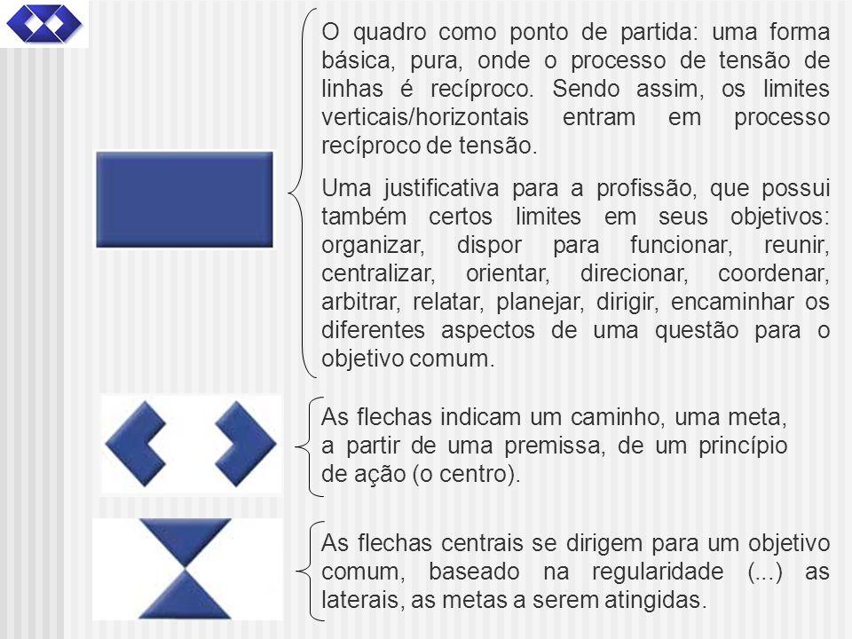 As flechas centrais se dirigem para um objetivo comum, baseado na regularidade (...) as laterais, as metas a serem atingidas. O quadro como ponto de p