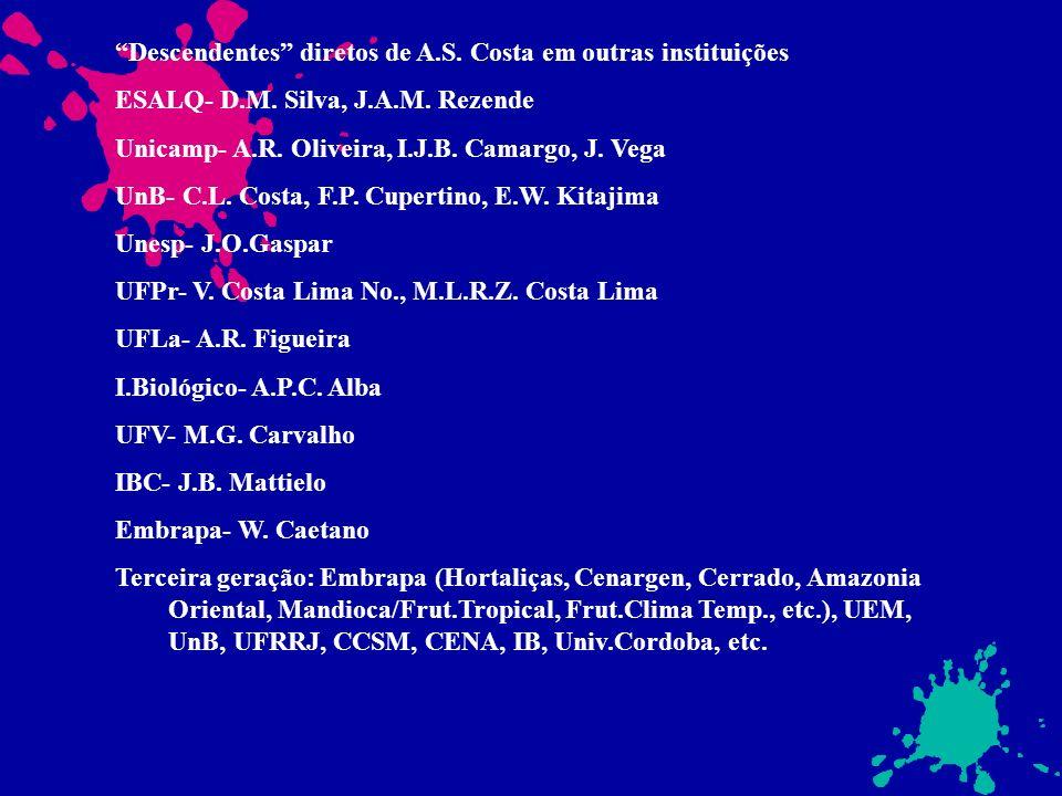 Descendentes diretos de A.S. Costa em outras instituições ESALQ- D.M. Silva, J.A.M. Rezende Unicamp- A.R. Oliveira, I.J.B. Camargo, J. Vega UnB- C.L.