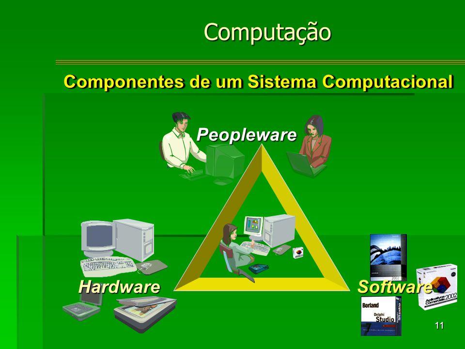 11 Peopleware Software Componentes de um Sistema Computacional ComputaçãoHardware
