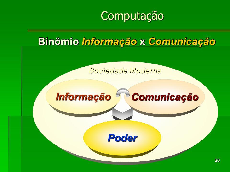 20 Informação Comunicação Sociedade Moderna Poder Binômio Informação x Comunicação Computação