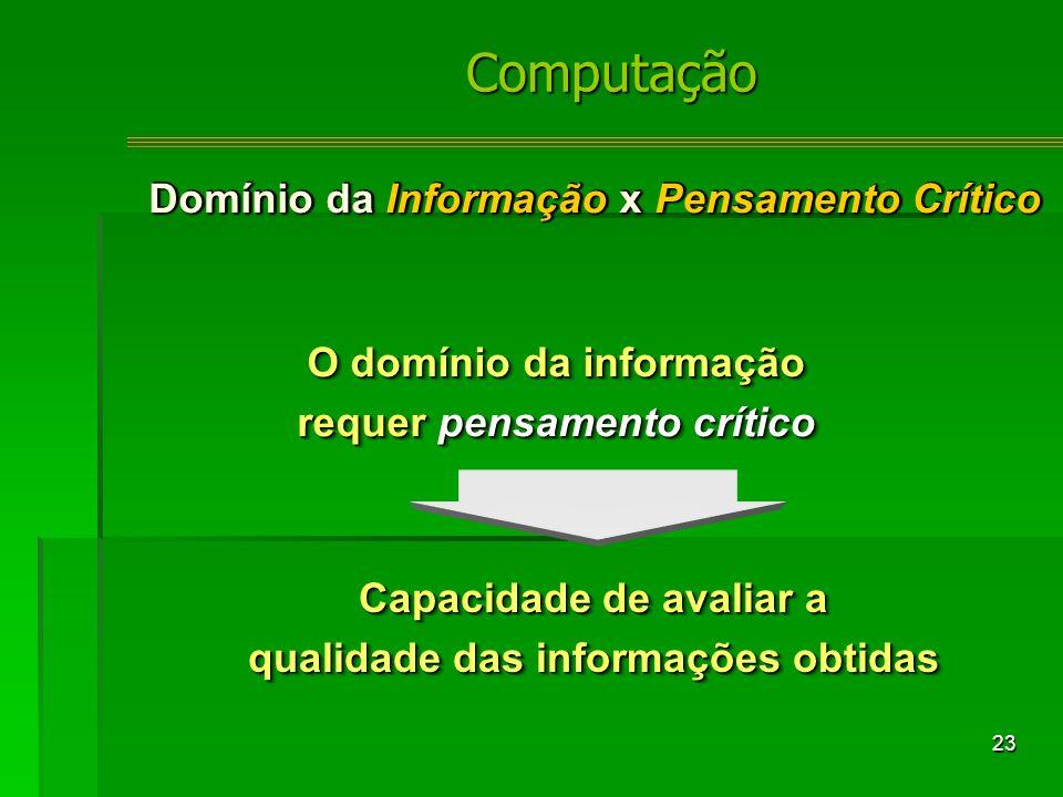 23 O domínio da informação requer pensamento crítico O domínio da informação requer pensamento crítico Capacidade de avaliar a qualidade das informações obtidas Capacidade de avaliar a qualidade das informações obtidas Domínio da Informação x Pensamento Crítico Computação