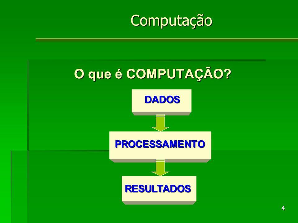 4 O que é COMPUTAÇÃO DADOS PROCESSAMENTO RESULTADOSComputação