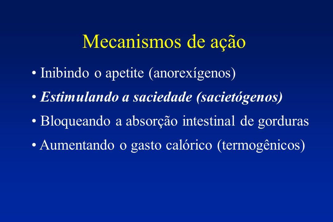 Inibindo o apetite (anorexígenos) Estimulando a saciedade (sacietógenos) Bloqueando a absorção intestinal de gorduras Aumentando o gasto calórico (termogênicos) Mecanismos de ação