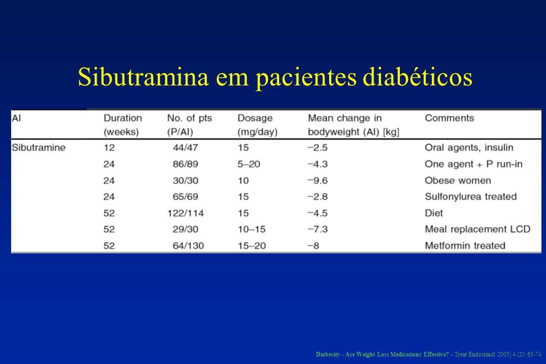 Sibutramina em pacientes diabéticos Diabesity - Are Weight Loss Medications Effective.