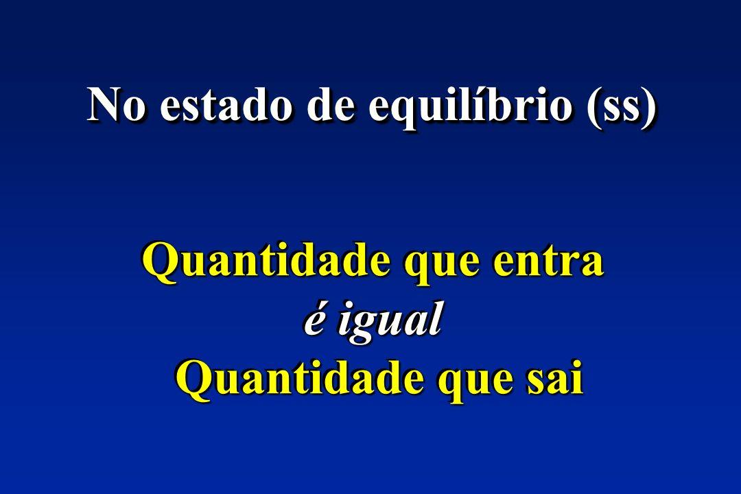 No estado de equilíbrio (ss) Quantidade que entra é igual Quantidade que sai Quantidade que sai Quantidade que entra é igual Quantidade que sai Quanti