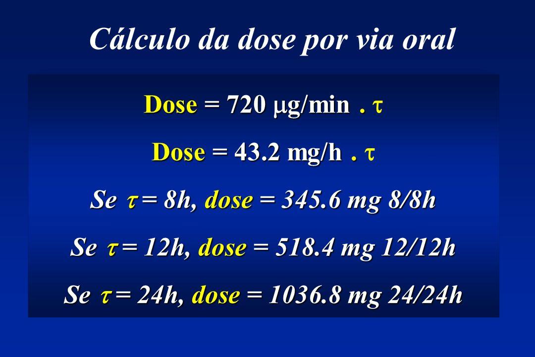 Dose = 720 g/min. Dose = 720 g/min. Dose = 43.2 mg/h. Dose = 43.2 mg/h. Se = 8h, dose = 345.6 mg 8/8h Se = 12h, dose = 518.4 mg 12/12h Se = 24h, dose