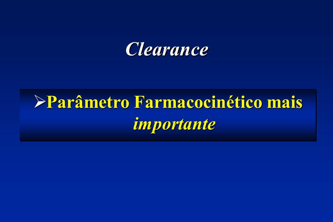 Parâmetro Farmacocinético mais importante Parâmetro Farmacocinético mais importante Clearance