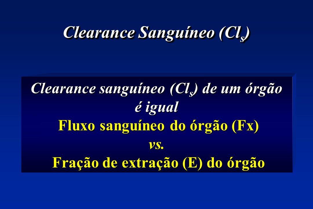 Clearance Sanguíneo (Cl s ) Clearance sanguíneo (Cl s ) de um órgão é igual Fluxo sanguíneo do órgão (Fx) Fluxo sanguíneo do órgão (Fx)vs. Fração de e