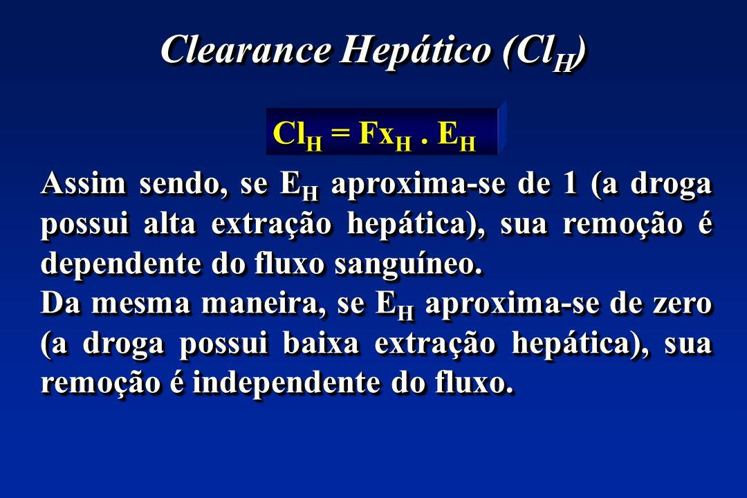Clearance Hepático (Cl H ) Assim sendo, se E H aproxima-se de 1 (a droga possui alta extração hepática), sua remoção é dependente do fluxo sanguíneo.