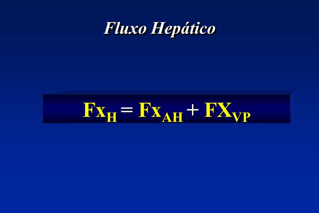 Fx H = Fx AH + FX VP Fluxo Hepático