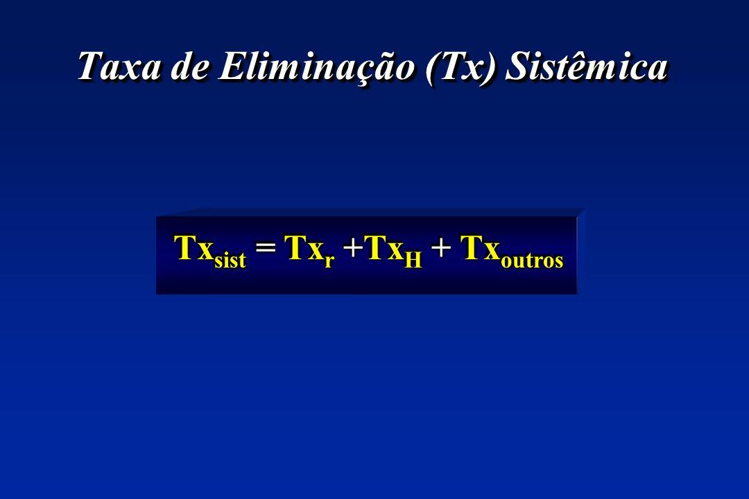 Taxa de Eliminação (Tx) Sistêmica Tx sist = Tx r +Tx H + Tx outros