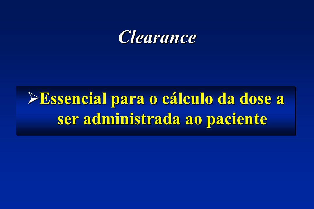 Taxa de Eliminação (3) Ou através da fórmula Taxa de eliminação = k.V.C Taxa de eliminação = min -1.