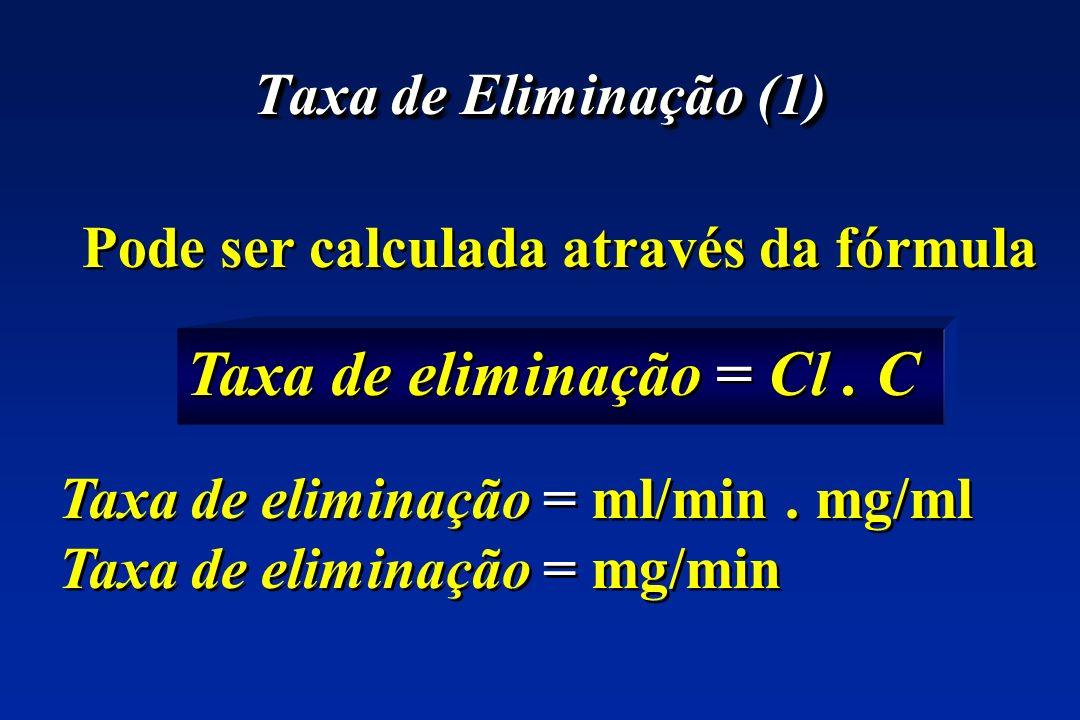 Taxa de Eliminação (1) Pode ser calculada através da fórmula Taxa de eliminação = Cl. C Taxa de eliminação = ml/min. mg/ml Taxa de eliminação = mg/min