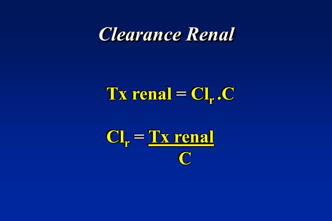 Clearance Renal Tx renal = Cl r.C Cl r = Tx renal C Tx renal = Cl r.C Cl r = Tx renal C