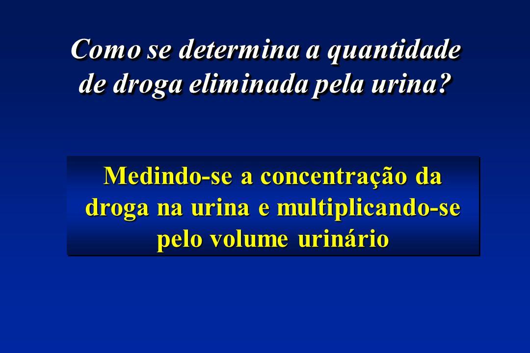 Medindo-se a concentração da droga na urina e multiplicando-se pelo volume urinário Como se determina a quantidade de droga eliminada pela urina?