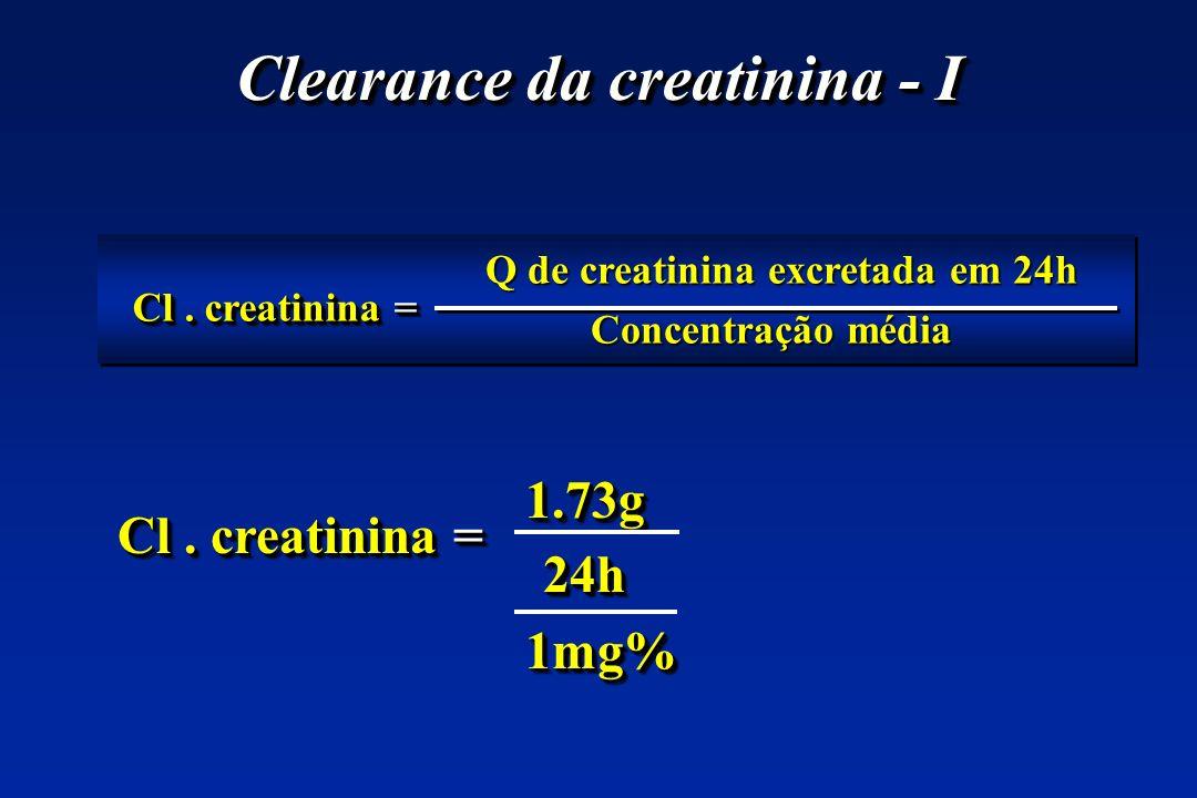 Clearance da creatinina - I Q de creatinina excretada em 24h Q de creatinina excretada em 24h Concentração média Concentração média Q de creatinina ex