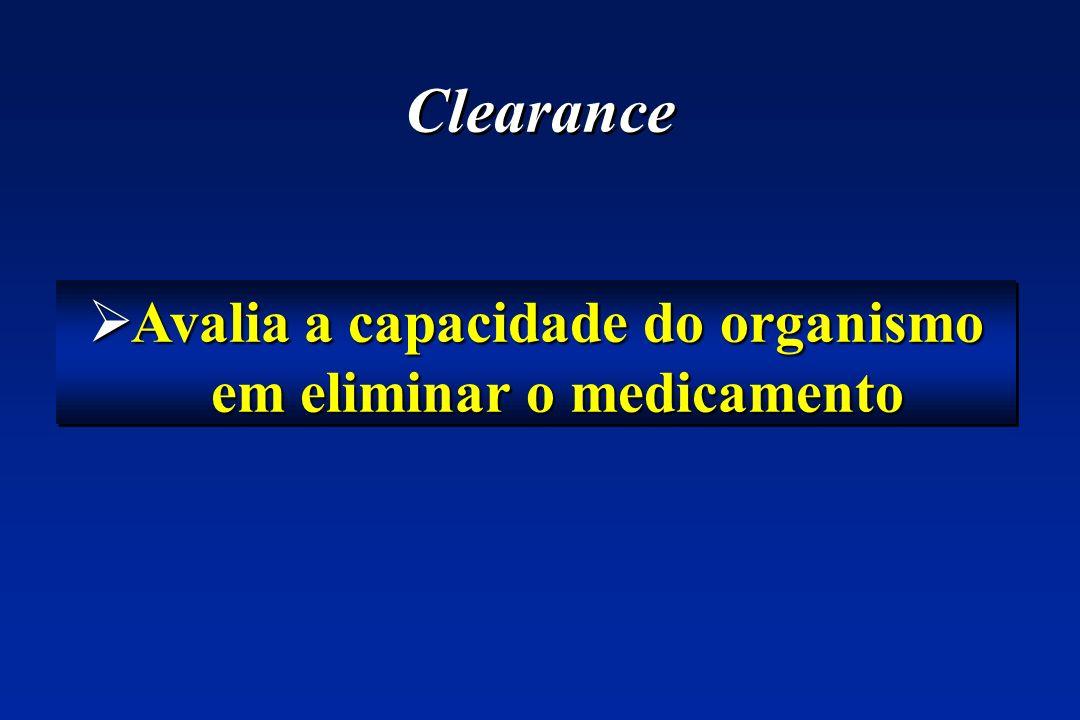 Clearance Avalia a capacidade do organismo em eliminar o medicamento Avalia a capacidade do organismo em eliminar o medicamento