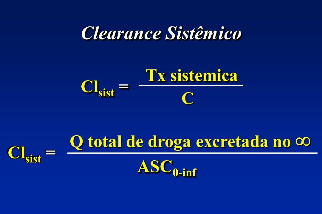 Clearance Sistêmico Cl sist = Tx sistemica Cl sist = C C Q total de droga excretada no ASC 0-inf