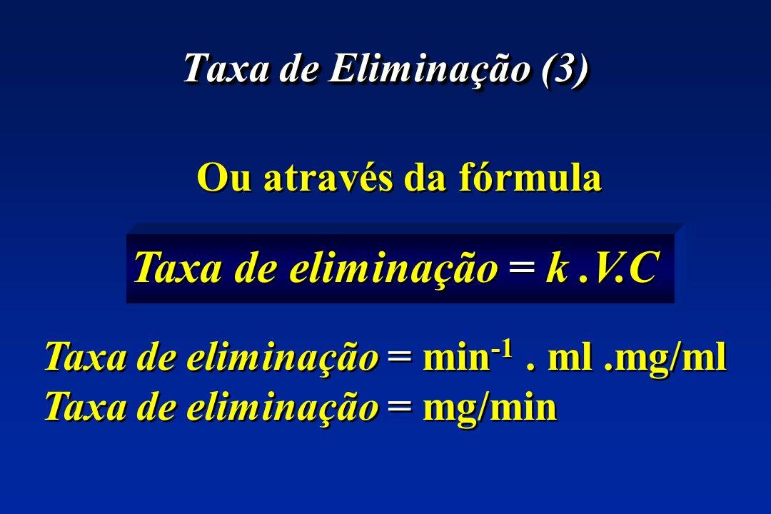 Taxa de Eliminação (3) Ou através da fórmula Taxa de eliminação = k.V.C Taxa de eliminação = min -1. ml.mg/ml Taxa de eliminação = mg/min Ou através d