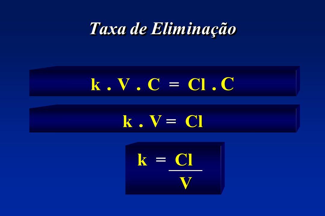 Taxa de Eliminação = Cl C k V C = Cl C = Cl k V = Cl Cl k = Cl V V