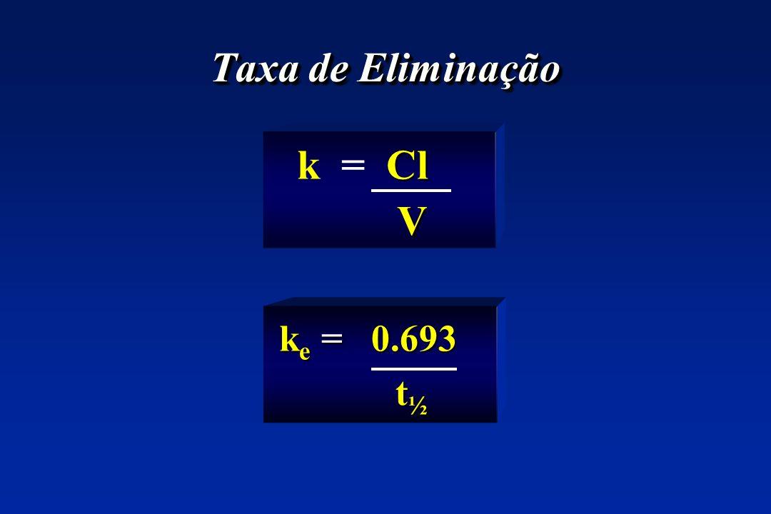 Taxa de Eliminação Cl k = Cl V V k e = 0.693 k e = 0.693 t ½ t ½
