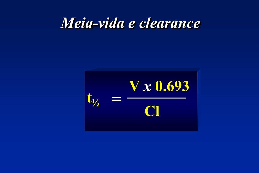 V x 0.693 t½t½t½t½ = Cl