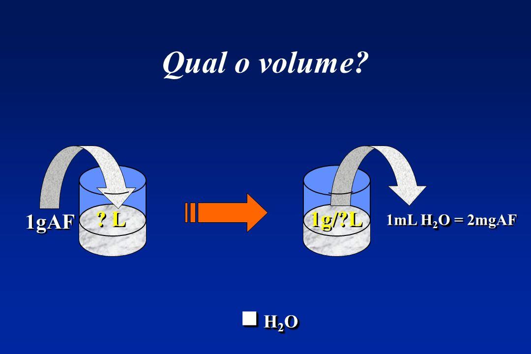 Qual o volume? ? L 1g/?L H 2 O 1mL H 2 O = 2mgAF 1gAF H 2 O H 2 O
