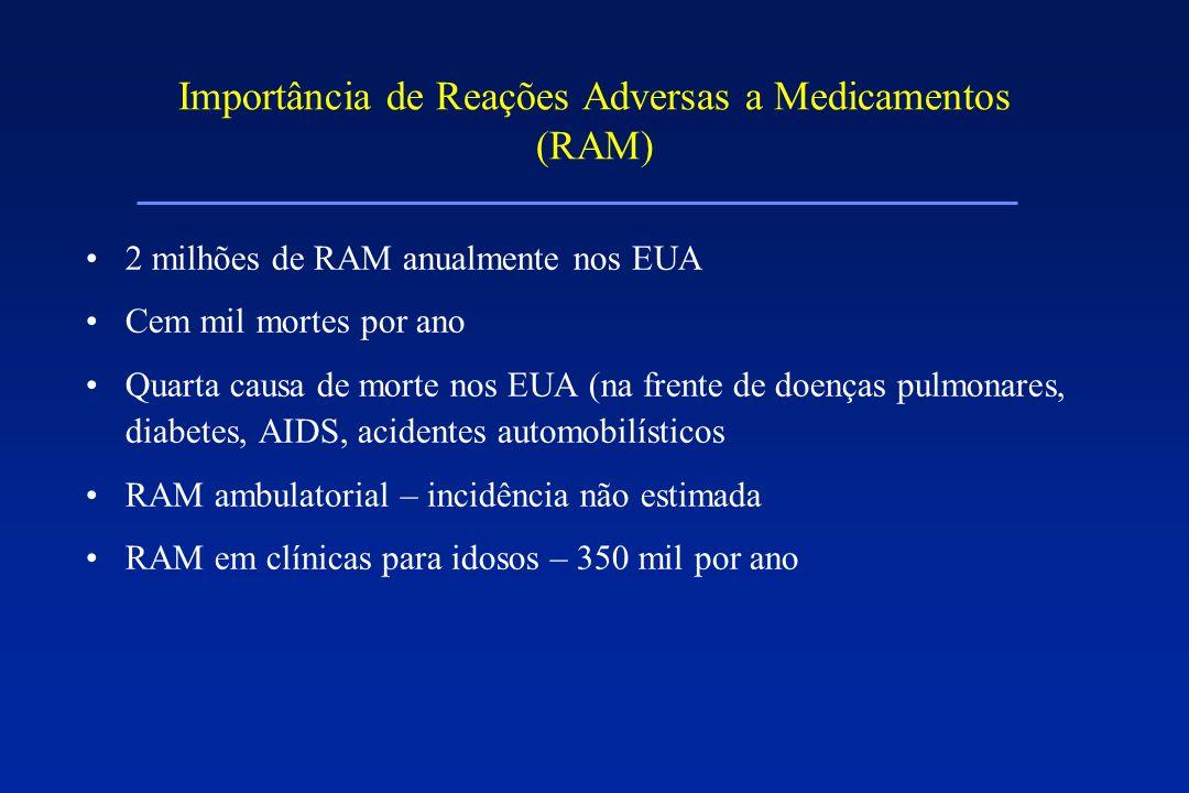Importância de Reações Adversas a Medicamentos (RAM) 2 milhões de RAM anualmente nos EUA Cem mil mortes por ano Quarta causa de morte nos EUA (na fren