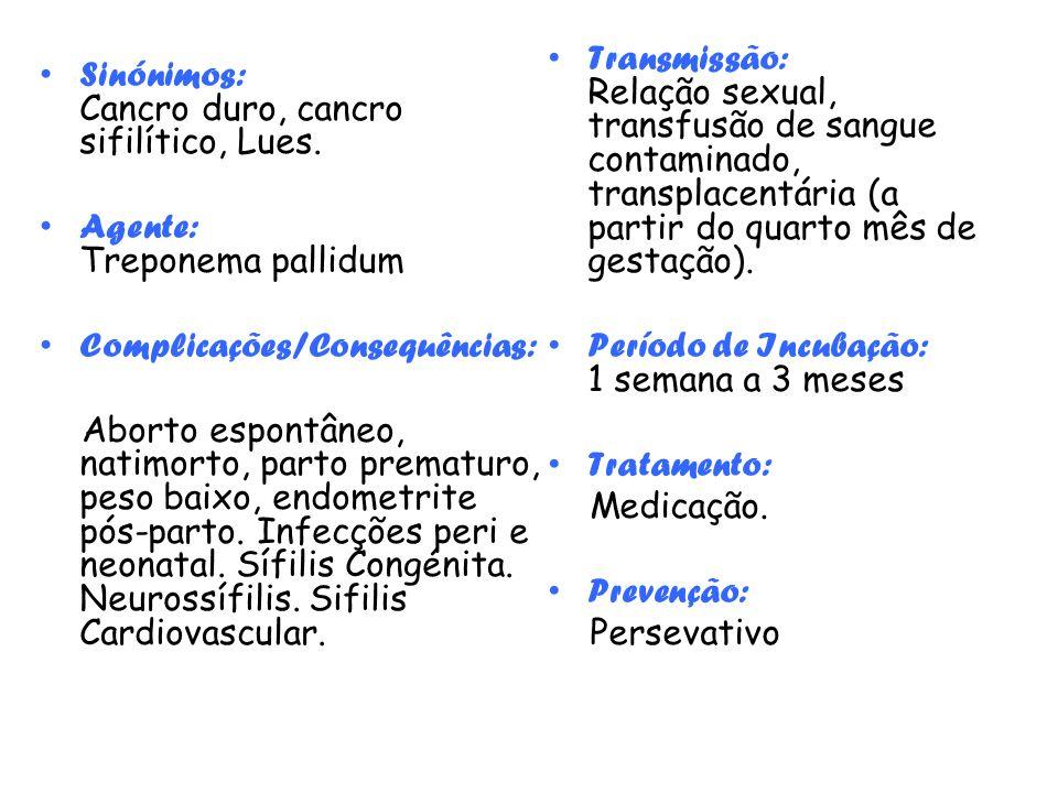 Complicações/Consequências Câncer do colo do útero e vulva e, mais raramente, câncer do pênis e também do ânus.