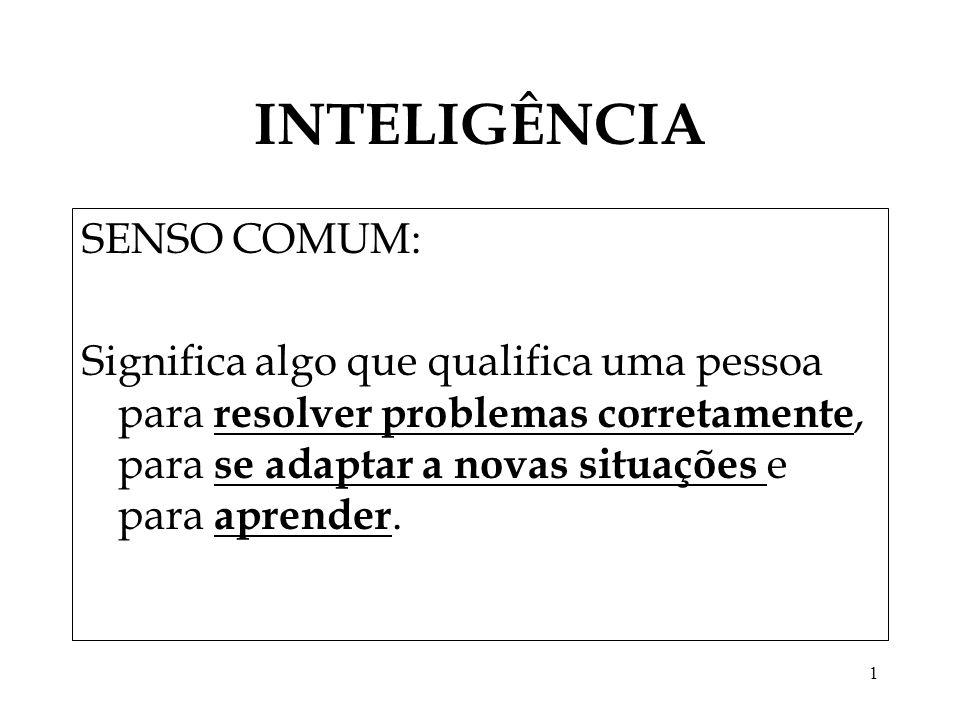2 1921 É realizado um simpósio para definir o que é inteligência.